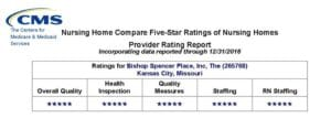 medicare 5 star rating